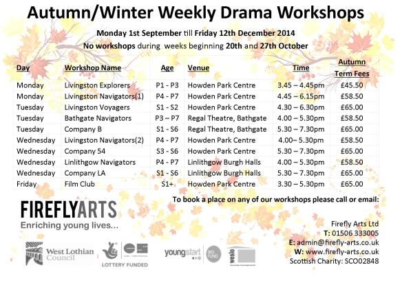 Weekly workshops autumn 2014