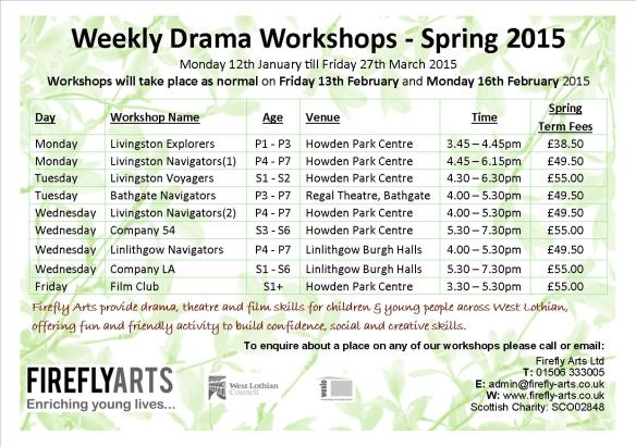 Weekly workshops Spring 2015